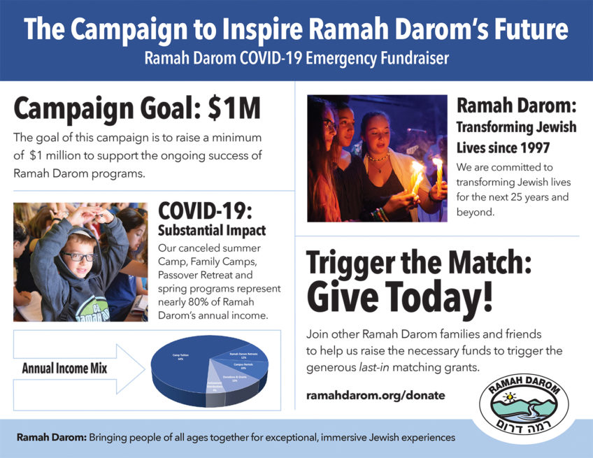 Campaign to Inspire Ramah Darom's Future